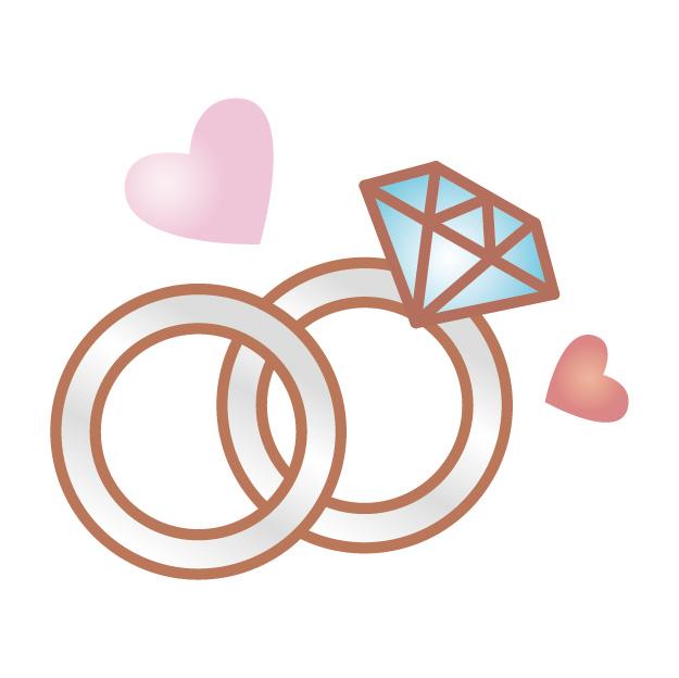 婚約指輪(エンゲージリング)、結婚指輪(マリッジリング)、ダイヤモンド