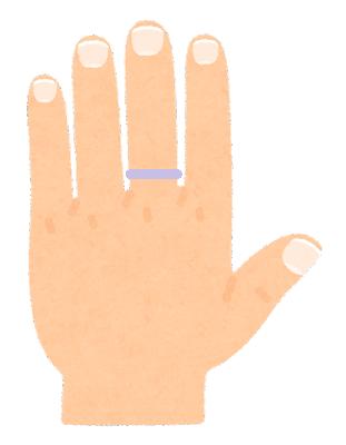 中指に指輪 イメージ