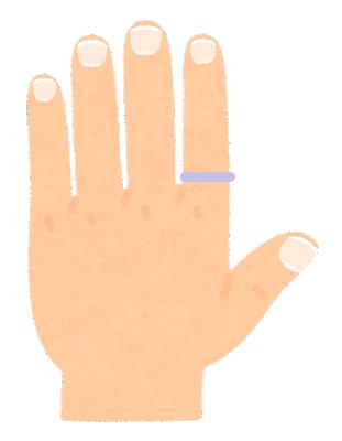 人差し指に指輪 イメージ