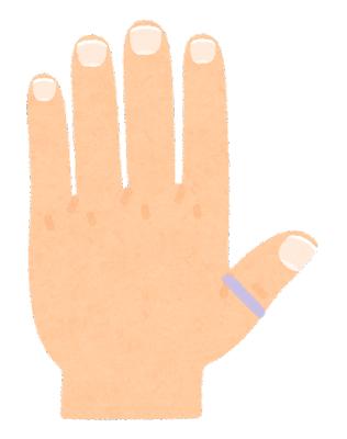 親指に指輪 イメージ