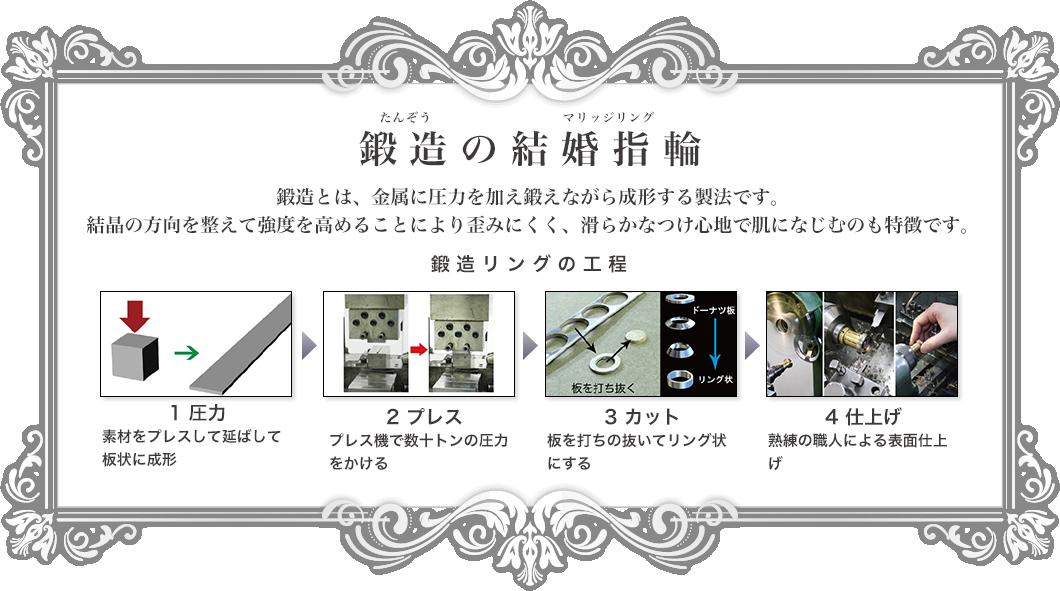 鍛造(たんぞう)の結婚指輪(マリッジリング)|鍛造とは、金属に圧力を加え鍛えながら成形する製法です。結晶の方向を整えて強度を高めることにより歪みにくく、滑らかなつけ心地で肌になじむのも特徴です。